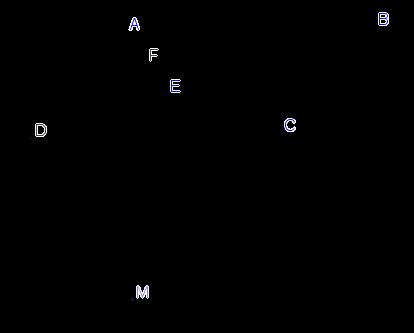Tìm tọa độ các đỉnh còn lại của hình bình hành ABCD biết rằng đường thẳng BC đi qua M(-2 ; 4).png