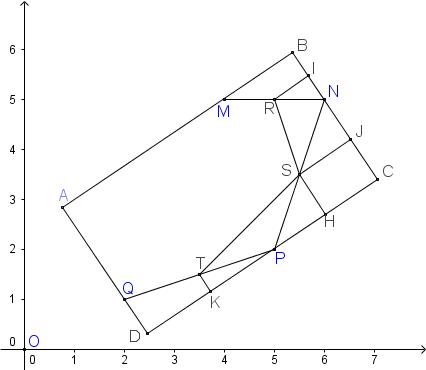 Viết pt các cạnh của hình chữ nhật ABCD.png