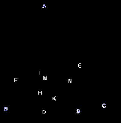 cm tứ giác FIMH , HMNK nội tiếp và góc MAN= góc DAS.png