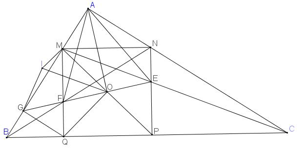 Cho tam giác ABC vuông tại A, một hình vuông MNPQ nội tiếp tam giác ABC (M thuộc AB,N thuộc AC,P,Q thuộc BC). CM cắt NP tại E; BN cắt MQ tại F. Chứng minh AE=AF và ˆEAC=ˆFAB 2.png