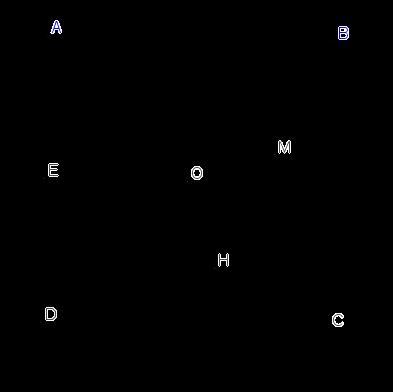 M(35,−65) là trung điểm của BH. tìm tọa độ các đỉnh hình vuông , biết A có hoành độ âm.png