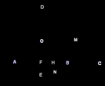 Cho 3 điểm A,B,C cố định nằm trên đường thẳng d ( B nằm giữa A và C). Một đường tròn (O) thay đổi luôn đi qua A và B.png