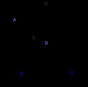 Cho tam giác ABC có góc A không đổi và cạnh BC không đổi. Chứng minh chu vi tam giác ABC lớn nhất khi tam giác ABC cân.png