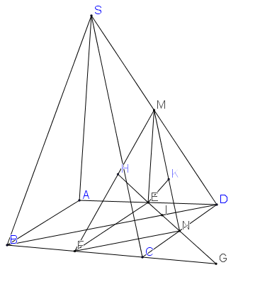 2. Cho hình chóp S ABCD có đáy ABCD là hình vuông cạnh a. Đường cao của hình chóp là SA=2a. Gọi M,N lần lượt là trung điểm của SD,CD.png
