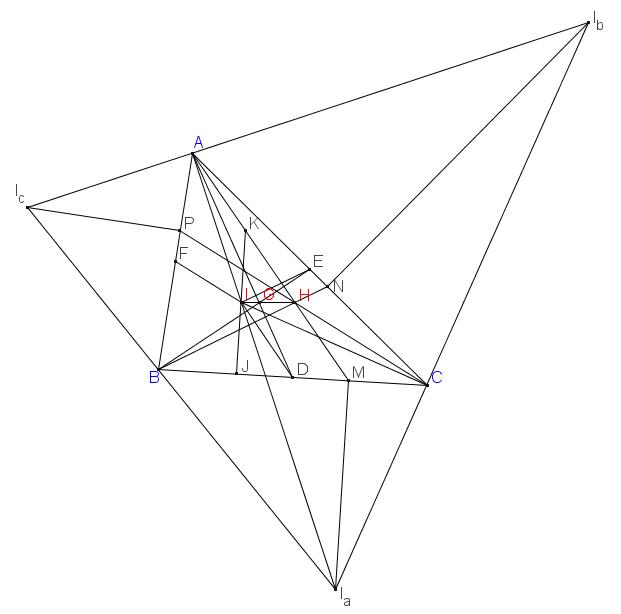 đường tròn bàng tiếp (Ia);(Ib);(Ic)  tiếp xúc với BC;CA;AB tại M;N;P.  chứng minh AM;BN;CP đồng quy tại 1 điểm thuộc IG.png
