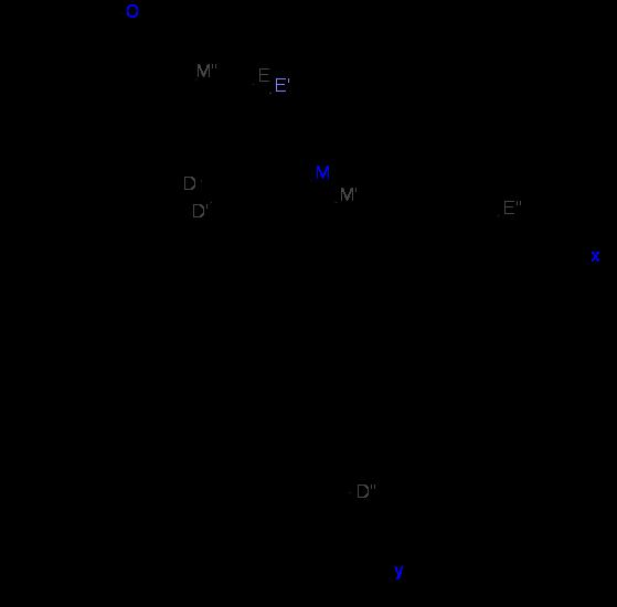 Cho Oxy^ và điểm M nằm trong góc đó. Tìm điểm E trên Ox hoặc D trên Oy sao cho DM=DE và DE vuông góc với Ox.png