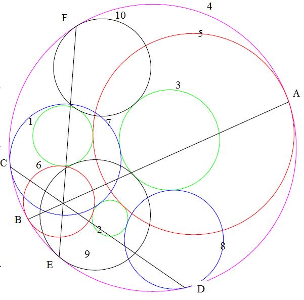 Problem 2 of Ten circles.png