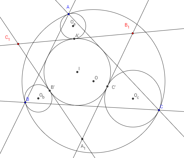 A triangle perpective with many well knows triangle associated with incircle and the circumcircle.png